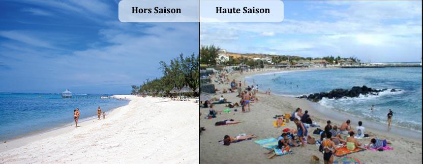 Hautes & Baisse saison