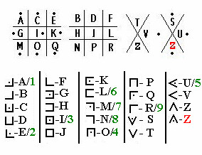 Alphabet_de_la_buse-white