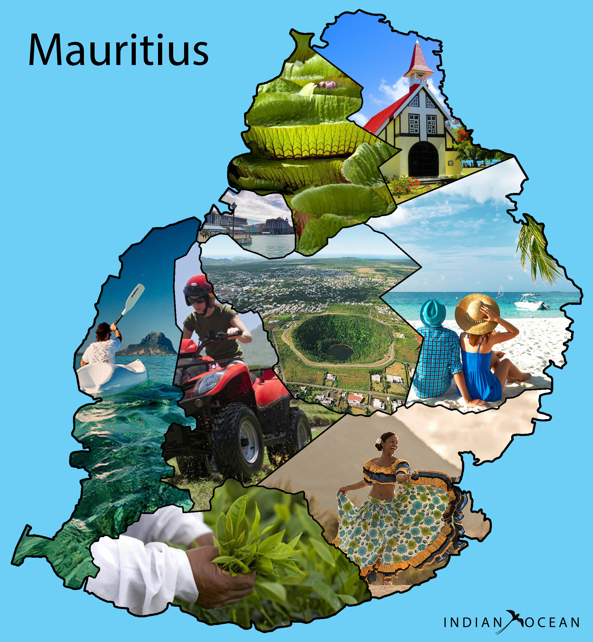 Mauritius districts attraction map